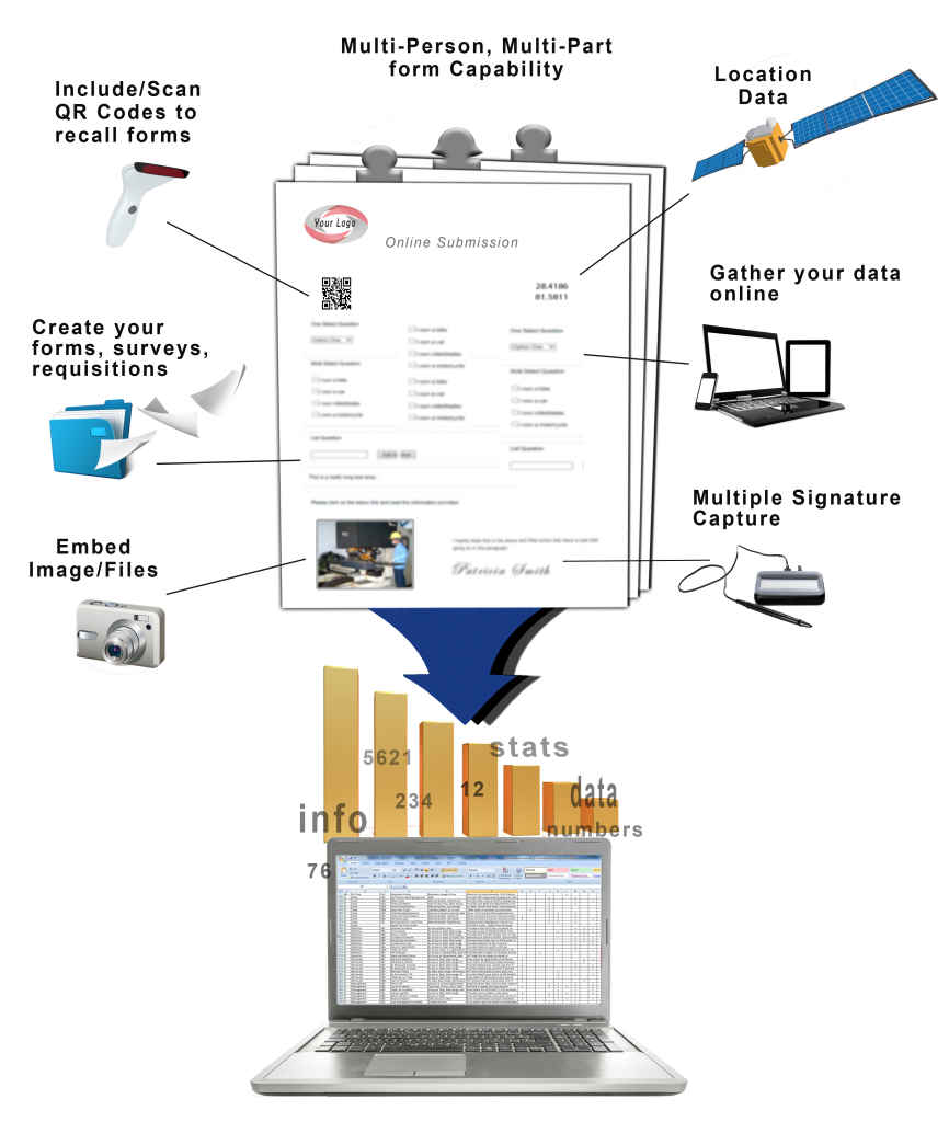Paperless Workflow Management System