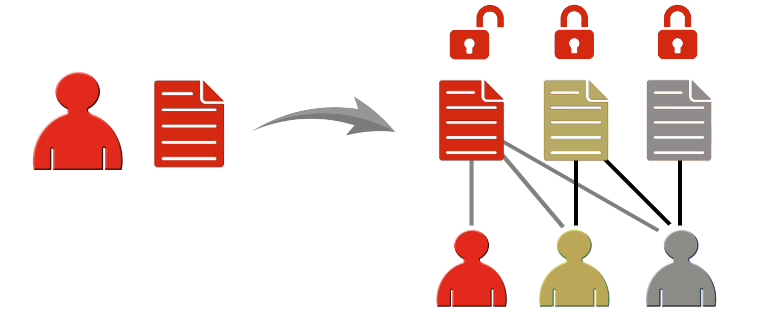 secure paperless workflow management